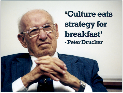 Drucker on Culture and Strategy